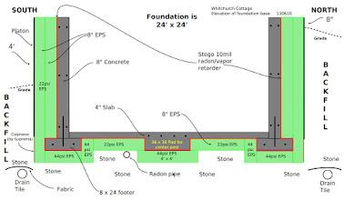 Photo: Foundation detail.
