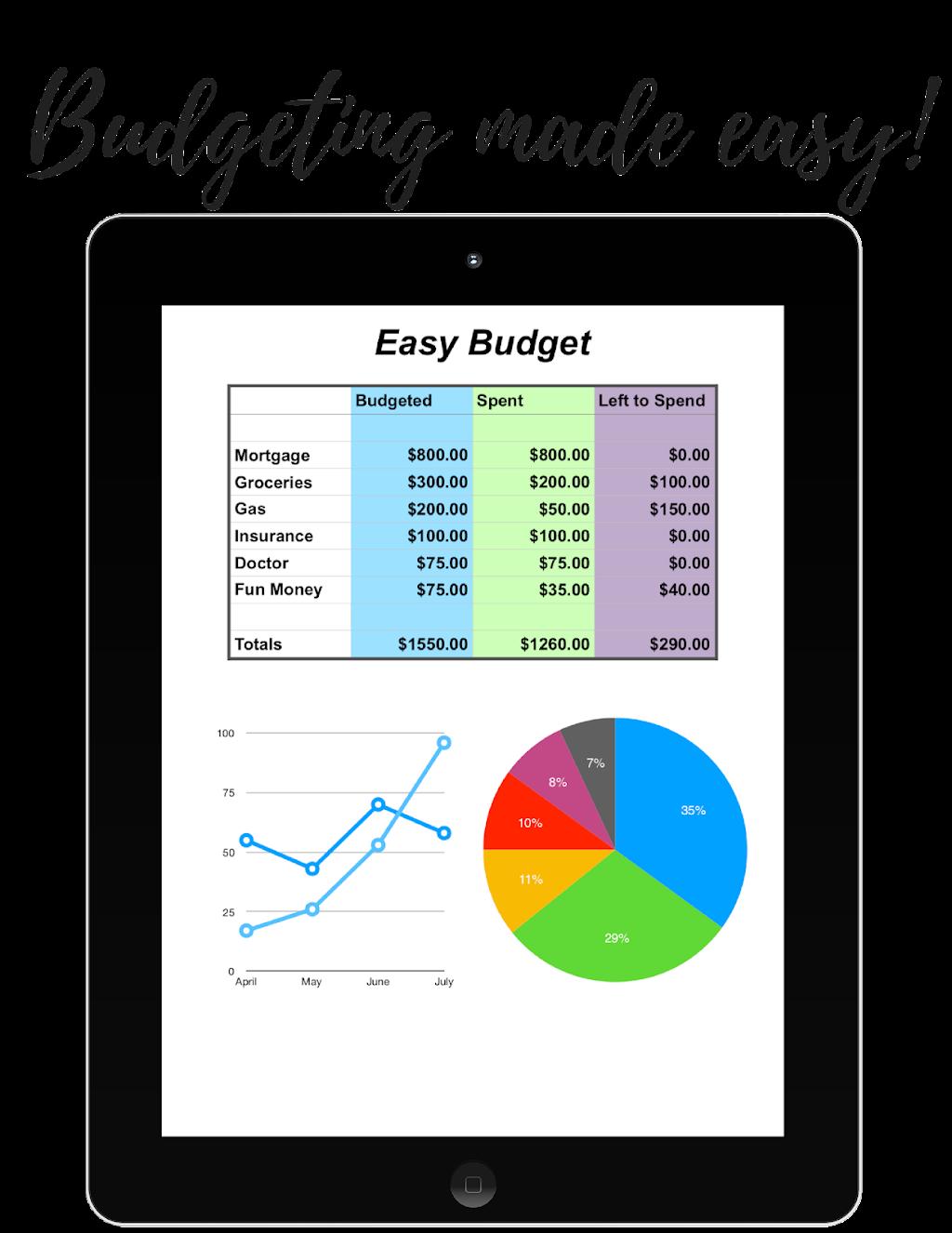 "Easy Budget"" Spreadsheet"