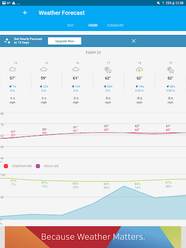 Weather data & microclimate : Weather Underground 6.7 Screenshots 21