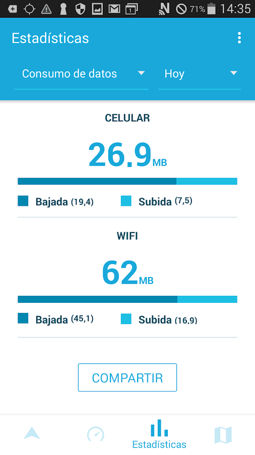 Speedtest y Mapas 3G 4G WiFi: captura de pantalla