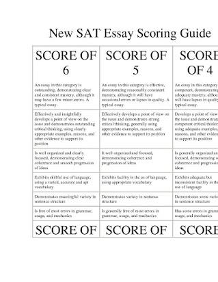 new sat essay rubric pdf