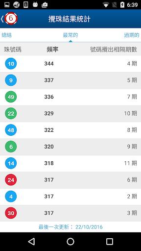 玩免費新聞APP|下載六合彩 Mark Six Results app不用錢|硬是要APP