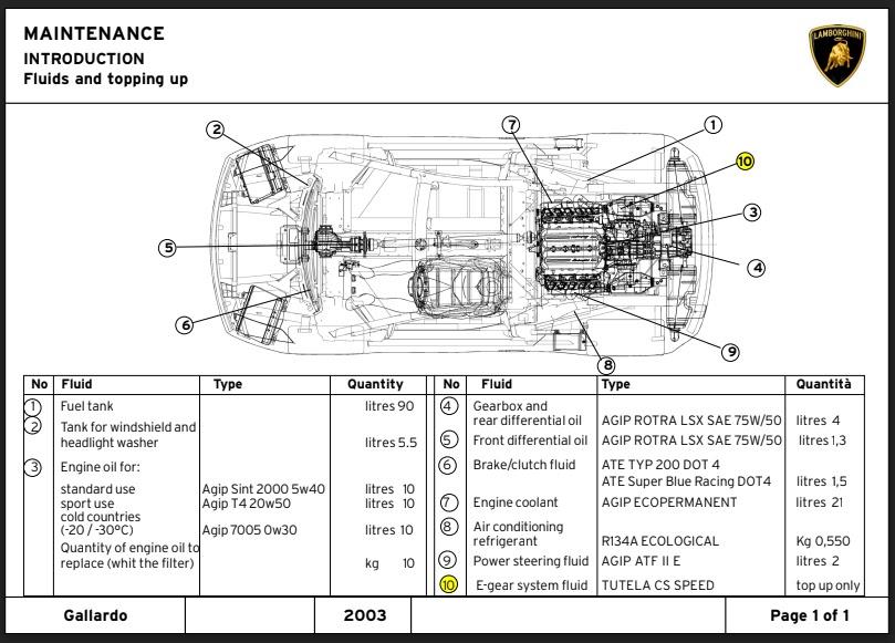 Egear Fluid Check Lamborghini Forum