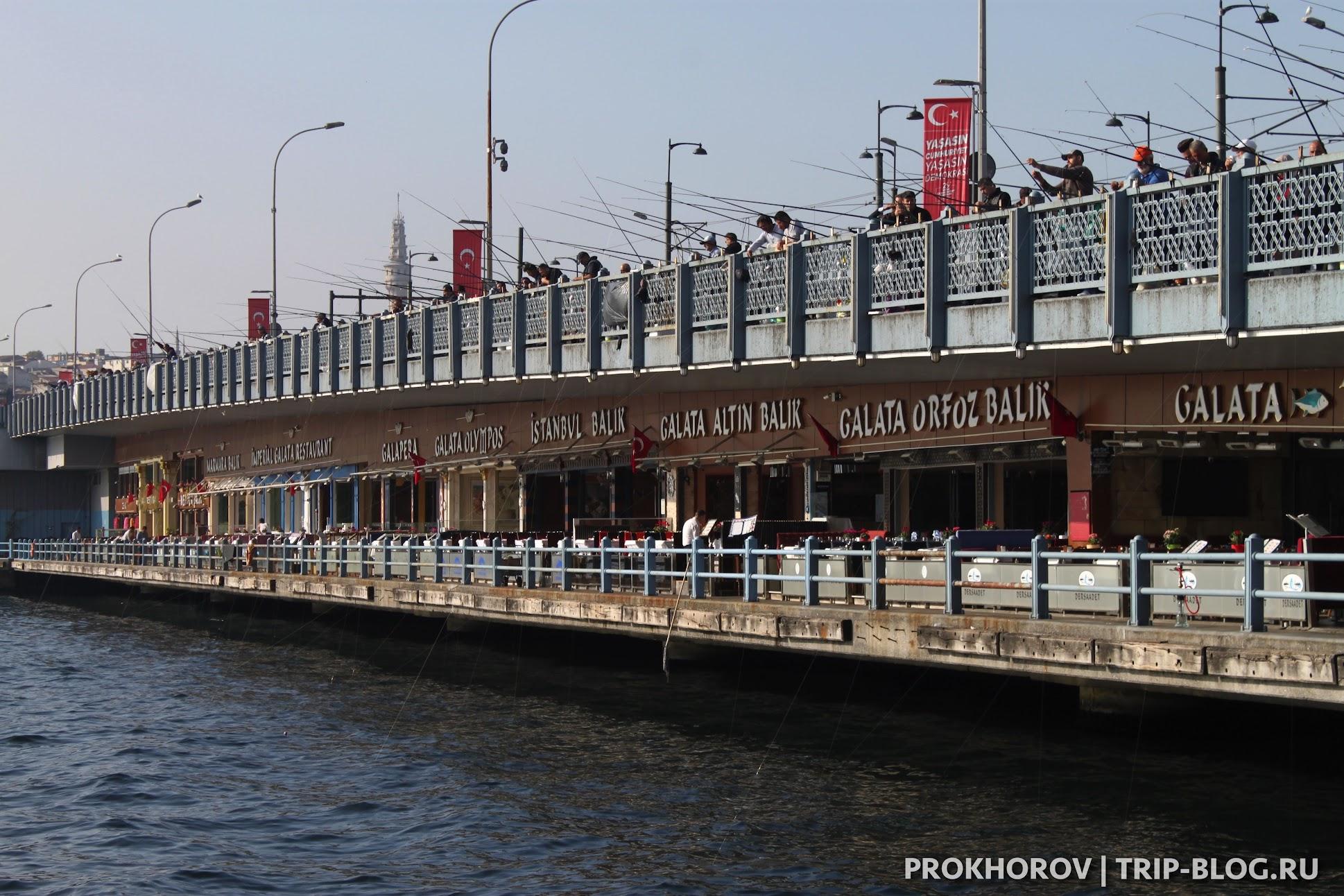 Экскурсии по Босфору в Стамбуле