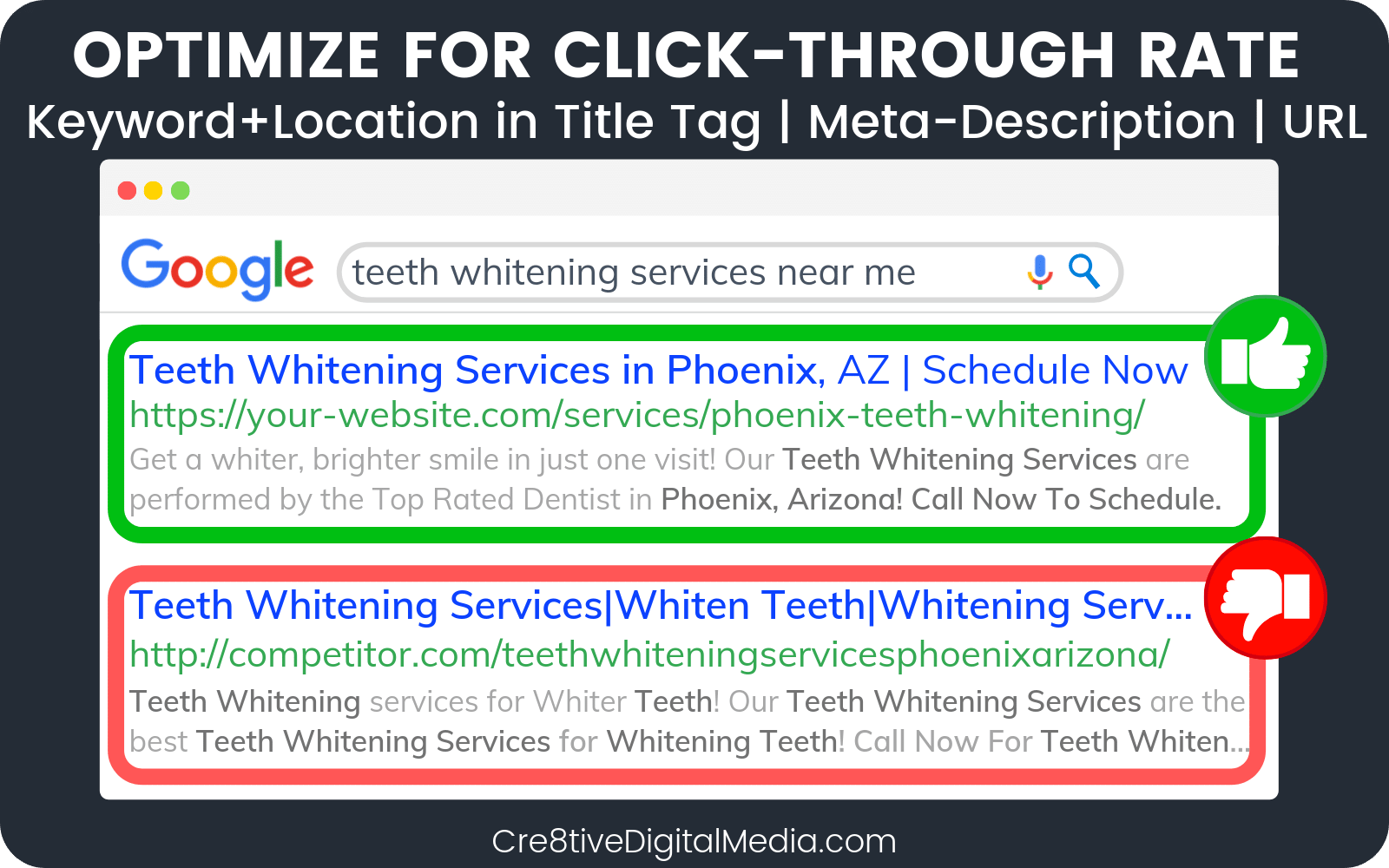 Locally Optimized Title Tag, URL and Meta-description in SERPs