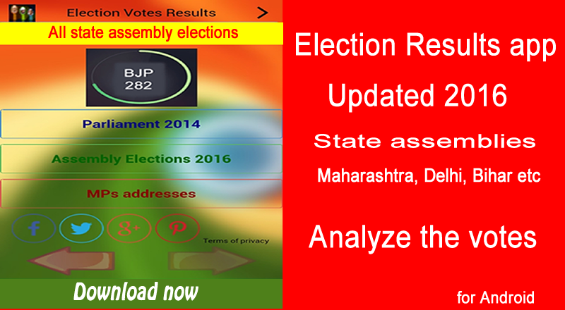 India Election Results -Votes UP 2017 to LS 2014- screenshot