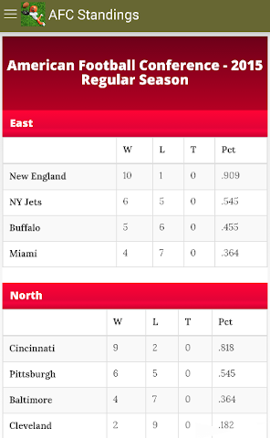 android Football NFL Scores Live Screenshot 2