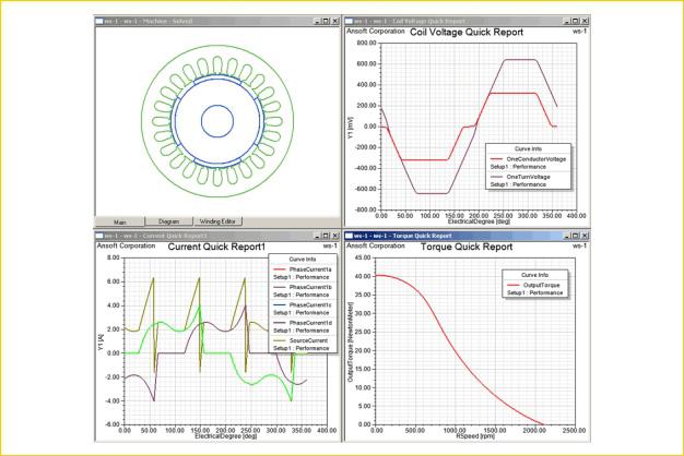 ANSYS - Аналитический расчет характеристик электродвигателя