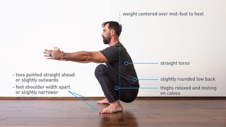 Correct posture to do deep squat