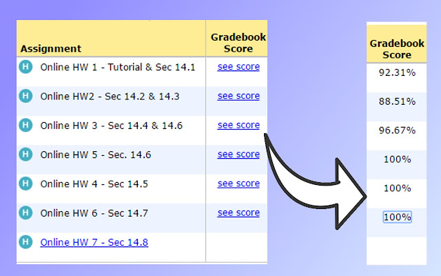 Show MyMathLab Score