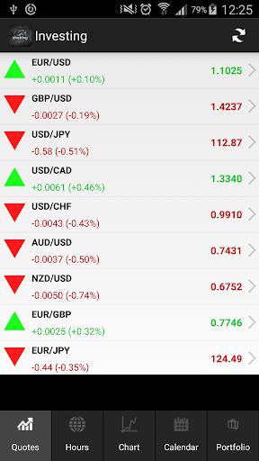 市場を投資|玩財經App免費|玩APPs