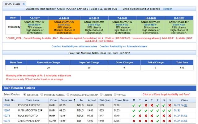 Indian train ticket predictions
