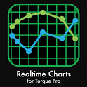 Realtime Charts for Torque Pro icon