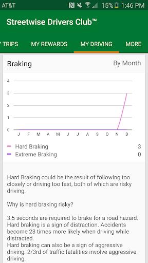 Streetwise Drivers Club Screenshot