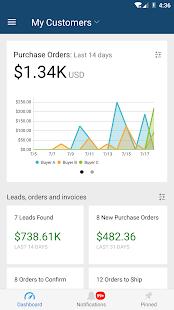 SAP Ariba Supplier - náhled