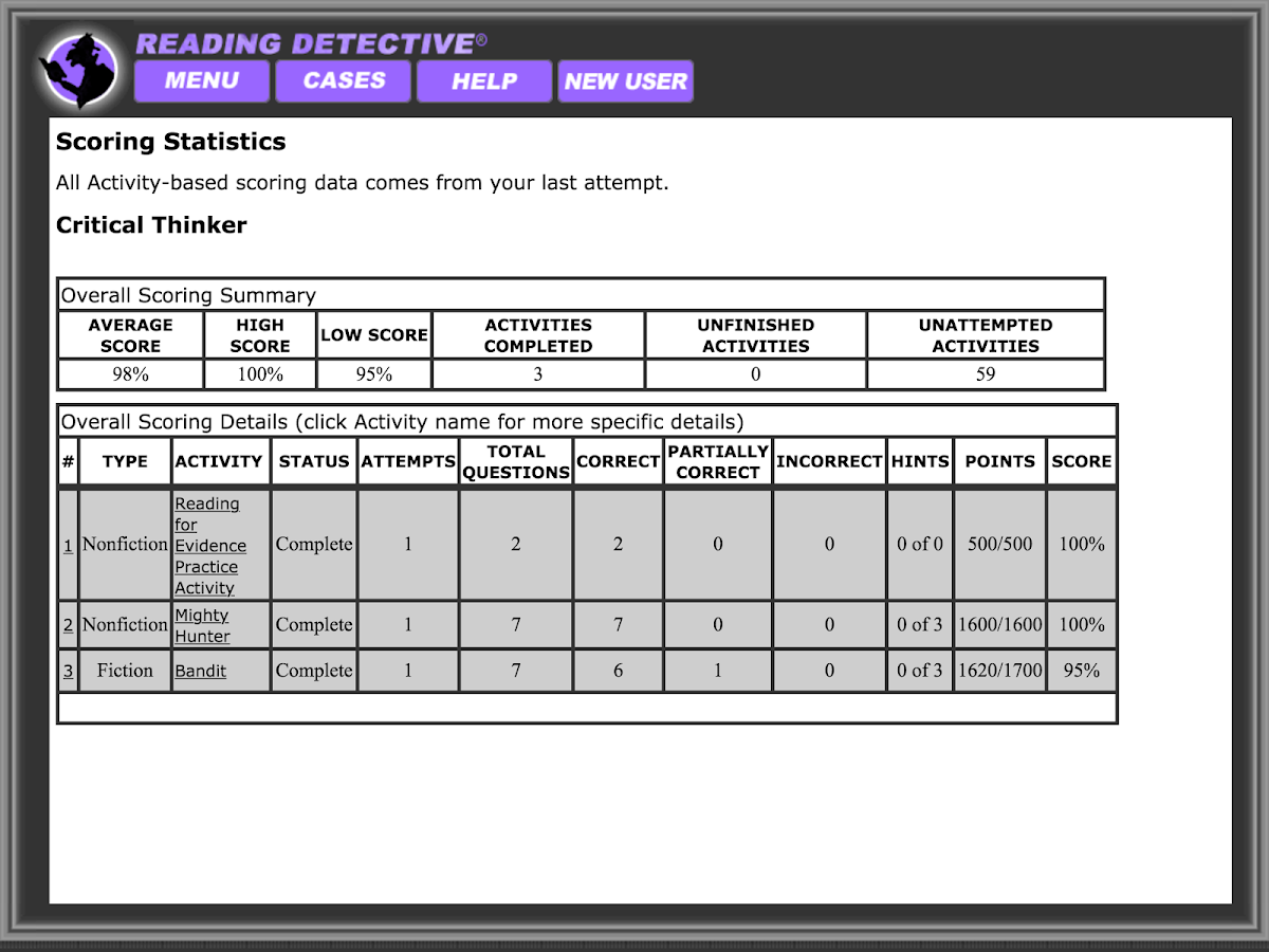 critical thinking reading detective rx Home lesson plans lesson plans lesson plans lesson plans education world work sheet library: critical critical thinking co reading detective rx.