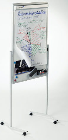 Multiboard Legamaster 75x120cm