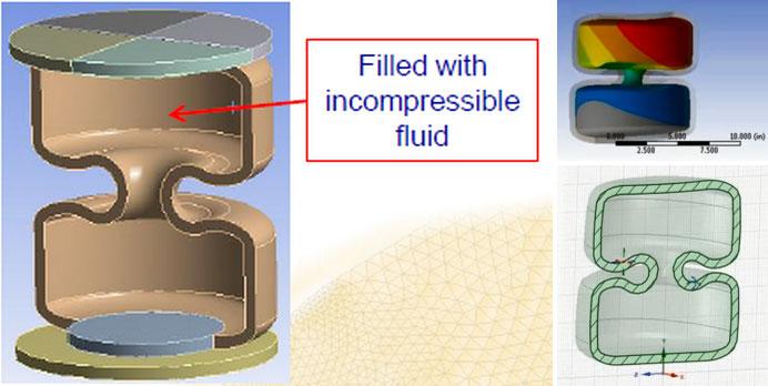 модель гидравлической подушки, которая сжимается двумя металлическими пластинками