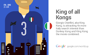 Photo: Long live the king. #GoogleTrends