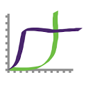 Telus usage summary widget icon