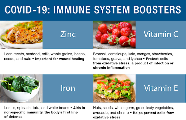 A list of nutrients to boost the immune system