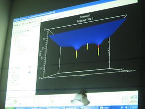 Photo: Põhjavee liikumise modelleerimine (juh. M. Polikarpus)