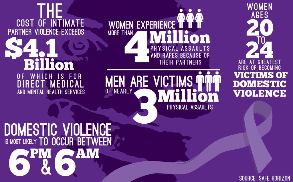 Philadelphia Ujima: Domestic Violence Awareness Month ...