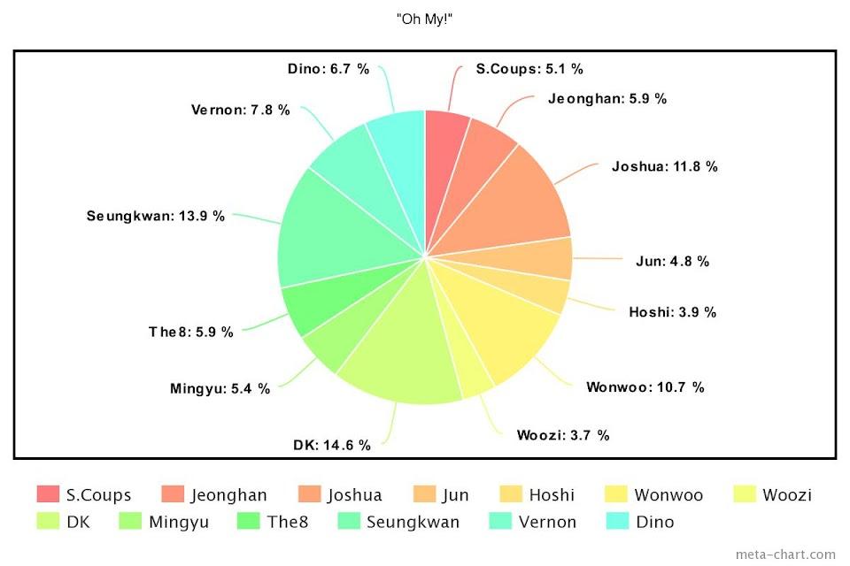 meta-chart - 2020-11-18T144013.360