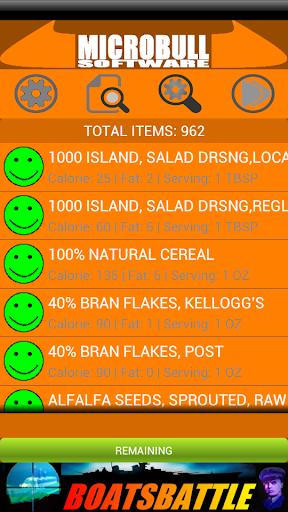 Diet Calories calculator