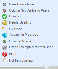 What do the icons in the Blackboard Grade Center mean? - Find Help