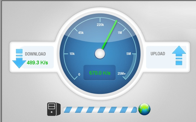 Test your Internet speed