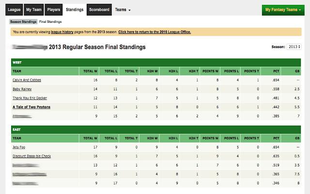 Fantasy Football Hybrid Standings