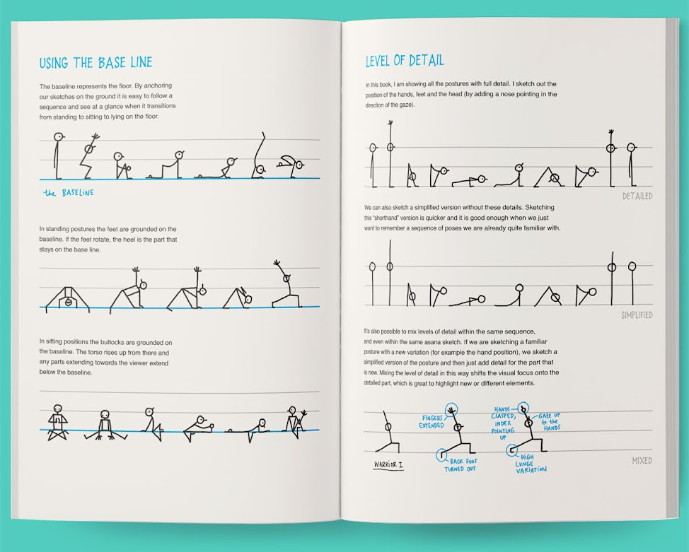 Yoganotes Draw Your Yoga Flows With Simple Stick Figures