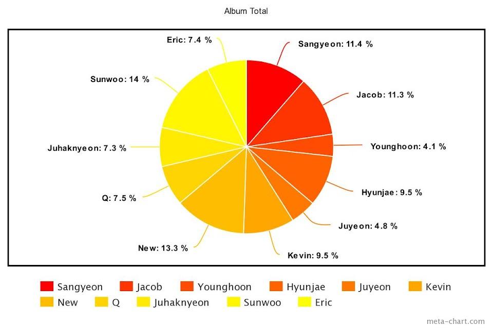 meta-chart - 2021-01-20T173204.525