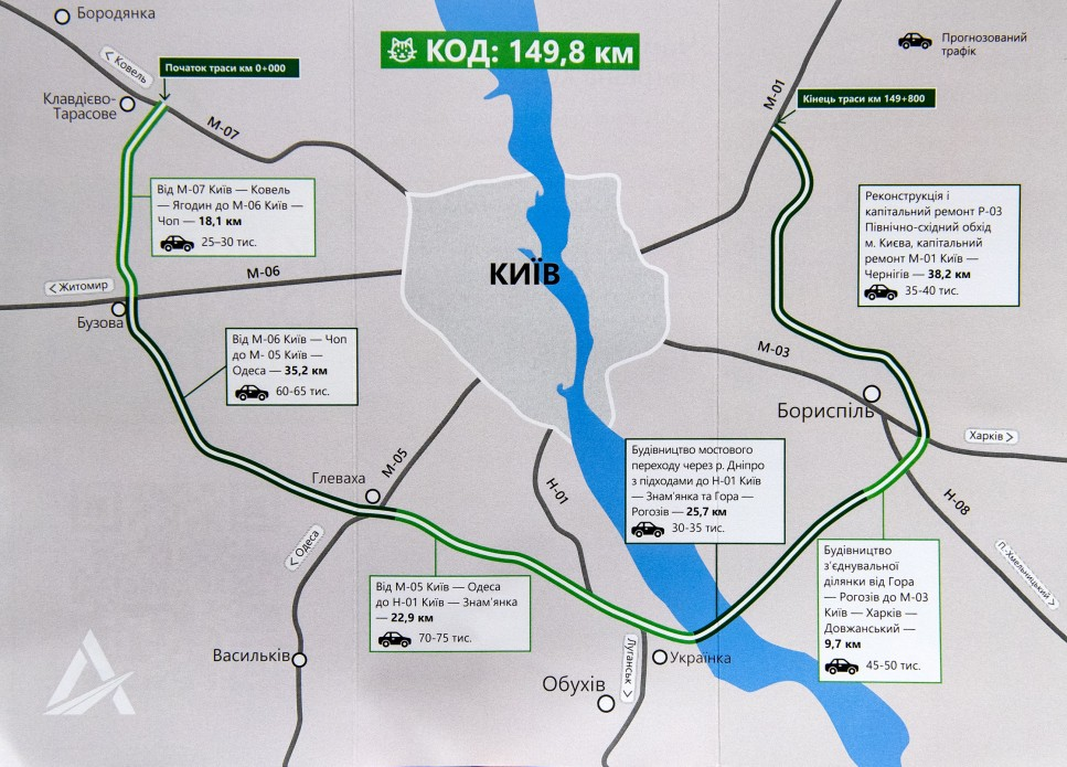 Нова обхідна дорога навколо Києва:  будівництво планують завершити до 2025 року