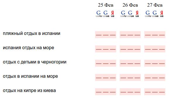 http://aweb.ua/seo-blog/wp-content/uploads/2014/blog_cases/turoperator/img6.png