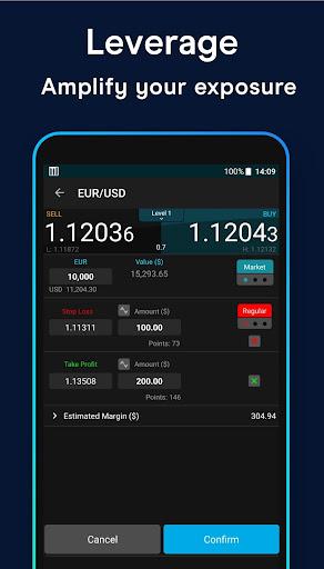 Informasi Akun Trading | FXTM Global