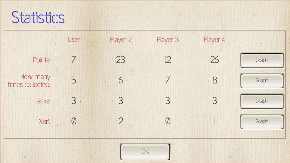Xeri++ (Card Game)- screenshot