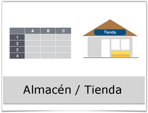 Almacén / Tienda