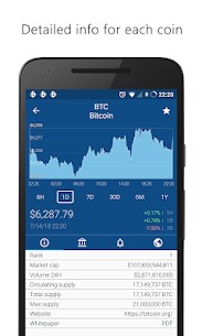 Crypto App – Widgets, Alerts, News, Bitcoin Prices 2