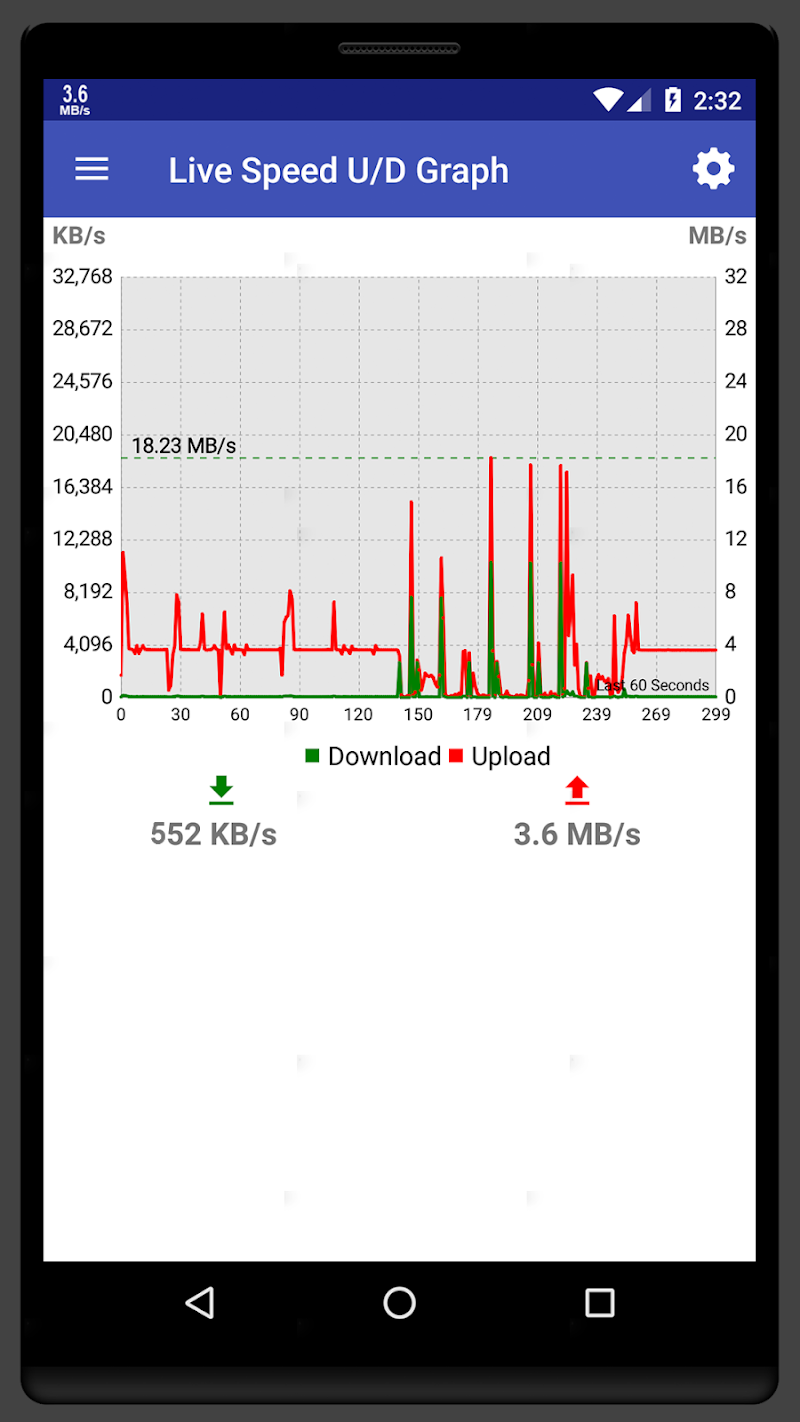 Internet Speed Meter -Smart Screenshot 3
