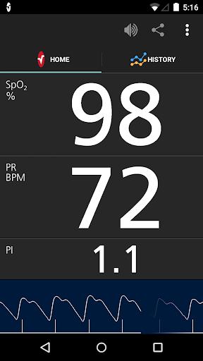 無料医疗AppのMasimo Professional Health|記事Game