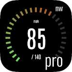 Custom HUD Speedometer Pro v1.04