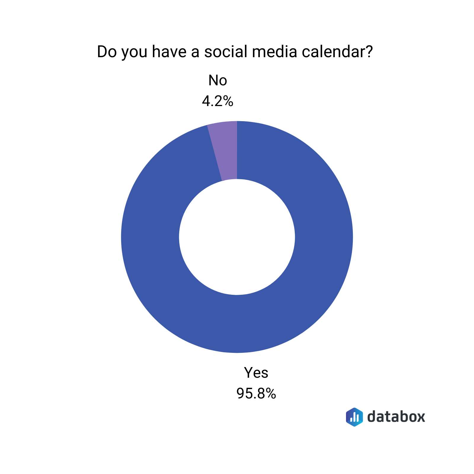 do you have a social media calendar
