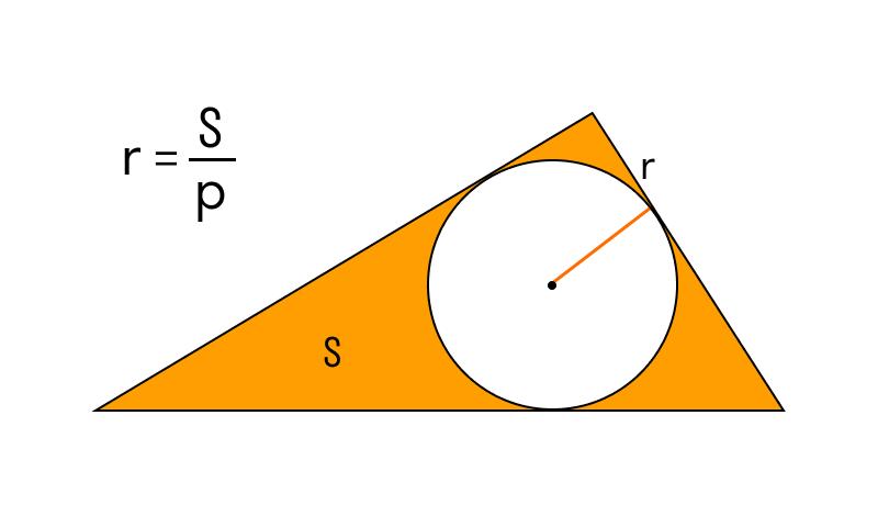 Шеңбер шеңберінің формуласы, егер аймақ белгілі болса және сипатталған үшбұрыштың жартылай метрі болса