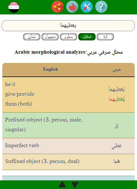 google dictionary arabic to french