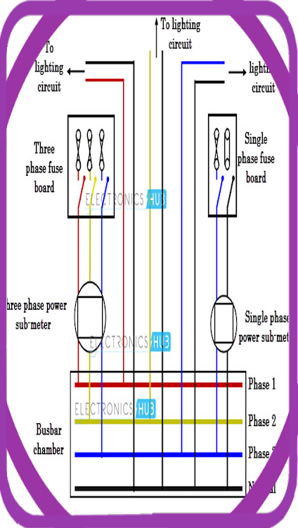 Three Phase Wiring Diagram For House Android Apps Appagg
