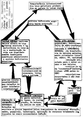 TeoriaDependencia2.jpg