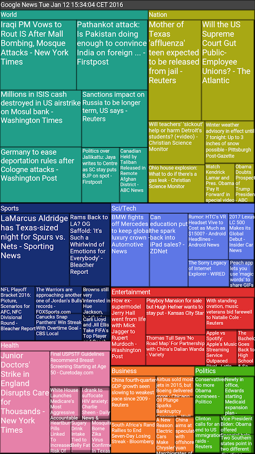 News Treemap- screenshot