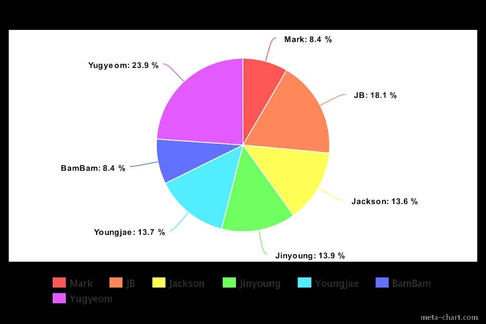 meta-chart (30)
